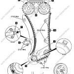 метки цепи ГРМ Хендай i20 PB 1.2 (G4LA) 77лс