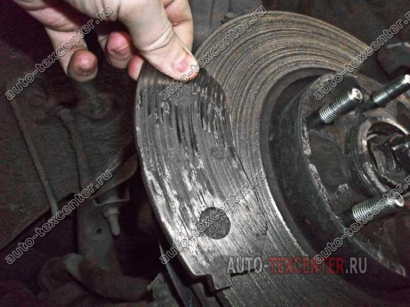 замена тормозных дисков Хендай IX35