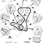 метки ремня ГРМ Хендай Соната EF 2.0 (G4 CPD)