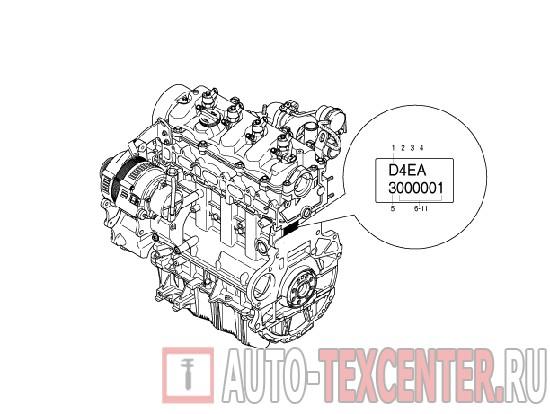 местоположение идентификационного номера двигателя (для дизельных двигателей)