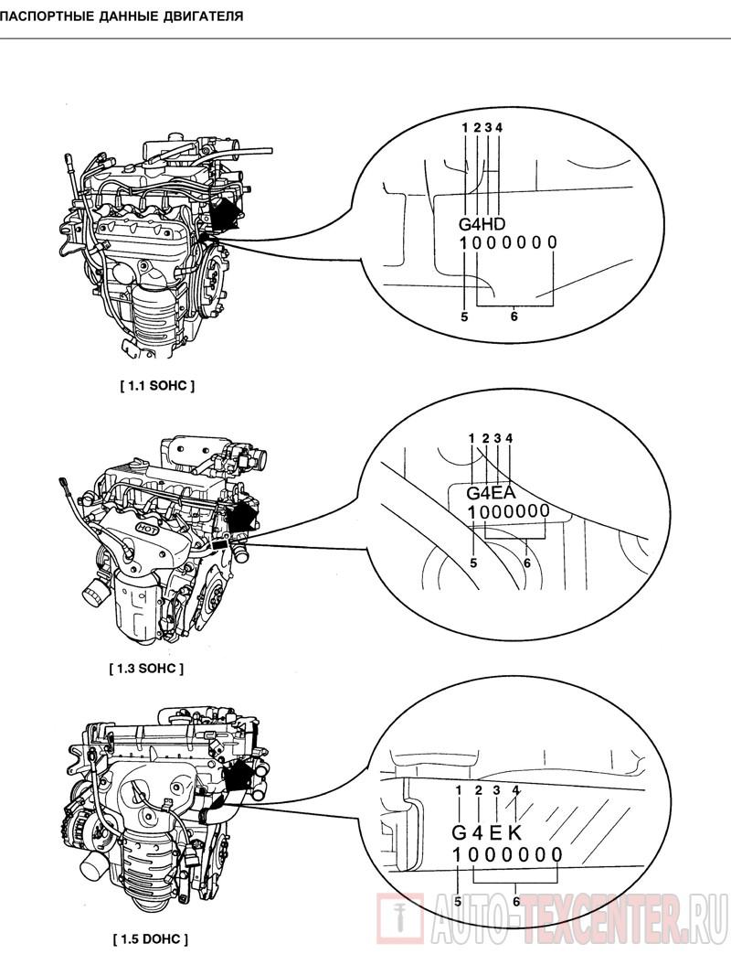 Расположение вин номера Hyundai Getz (TB)