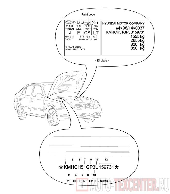 Расположение вин номера Hyundai Accent (LC)