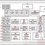 Предохранители и реле Hyundai Elantra